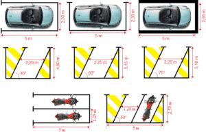 dimensions parking et garage