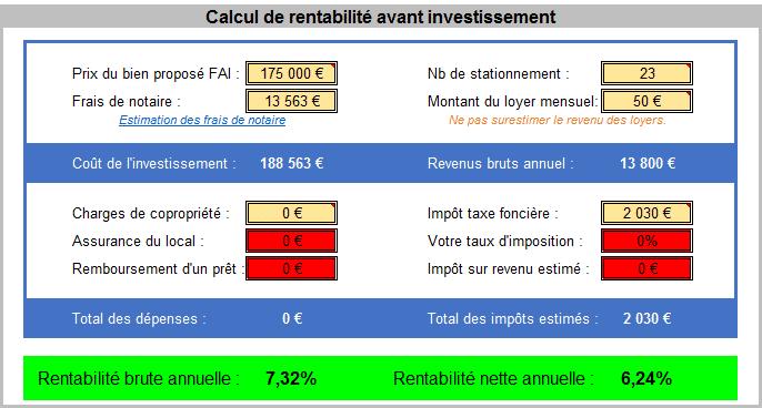 Analyse de la rentabilité du lot à Auxerre