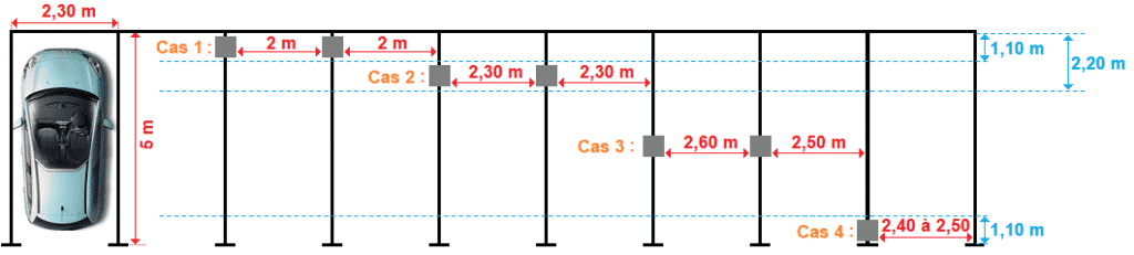 Quelles Sont Les Dimensions Standards D Un Parking Ou D Un Garage Cipg