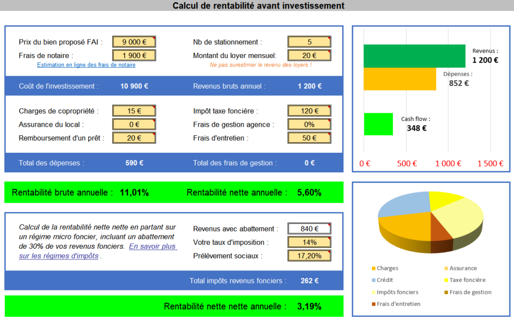 explication tableau calcul rentabilite 1