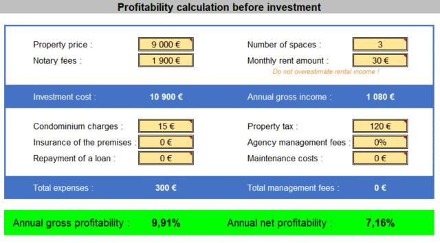 Explanation of profitability simulator