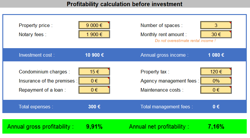 Explanation of profitability simulator